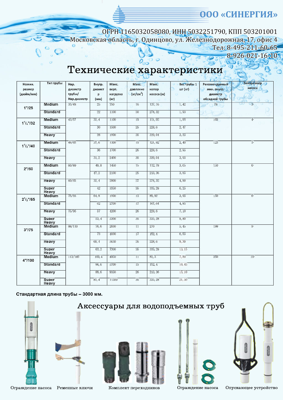 листовкатрубы1 Поставка труб из нПВХ